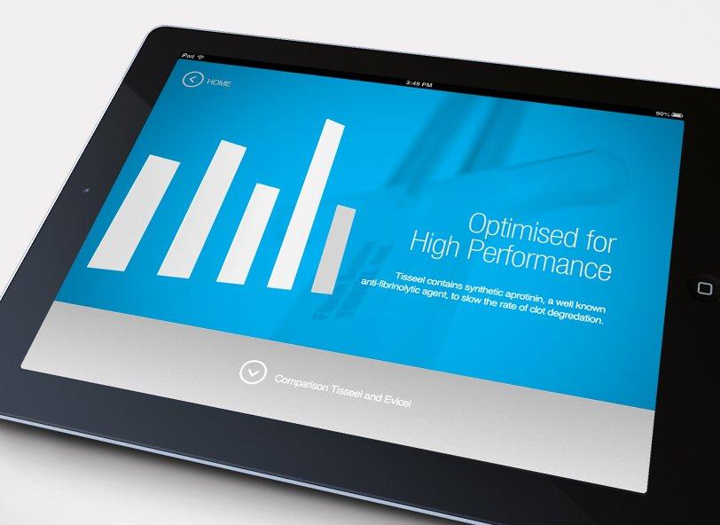 Haemostats iPad app: Tisseel performance